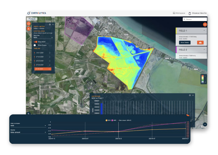 The monitoring of the Planet through satellites